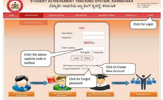 www.sats.karnataka.gov.in